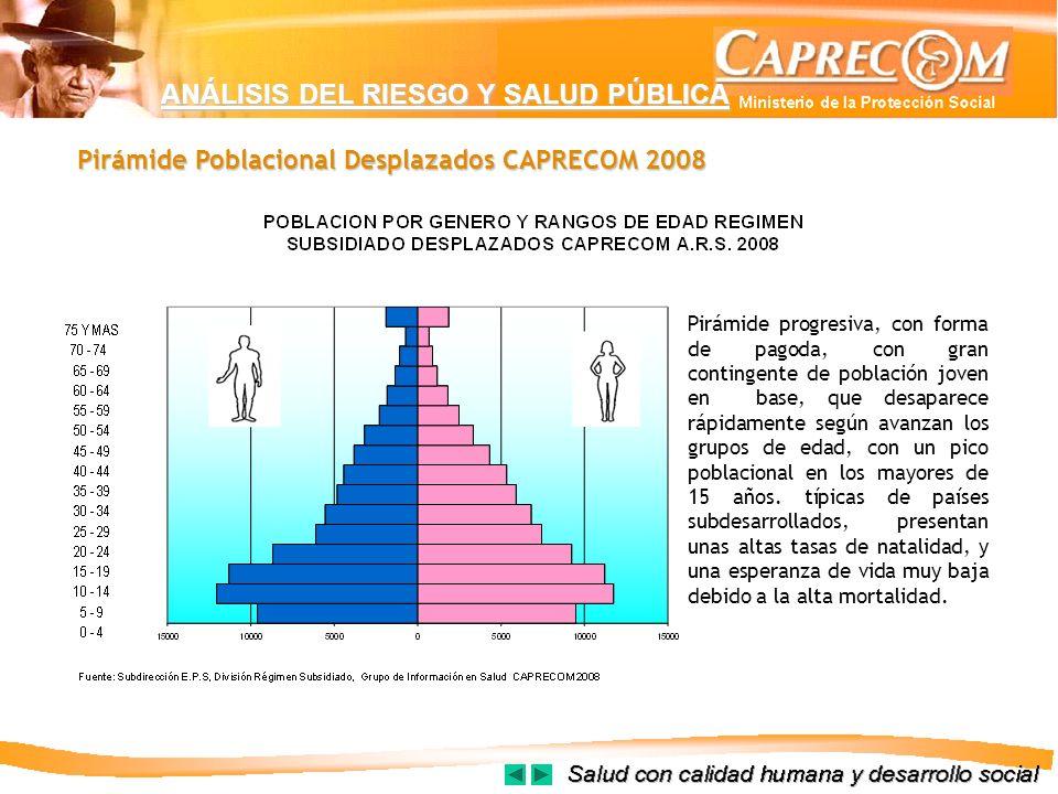 ANÁLISIS DEL RIESGO Y SALUD PÚBLICA Pirámide Poblacional Desplazados CAPRECOM 2008 Pirámide progresiva, con forma de pagoda, con gran contingente de p