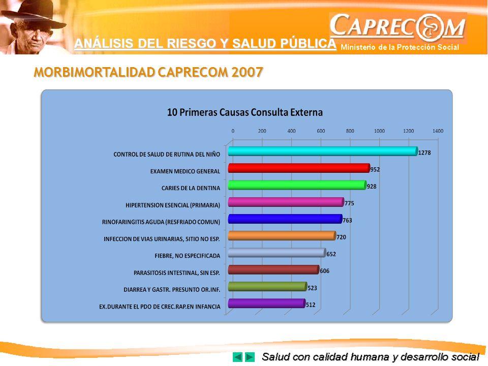ANÁLISIS DEL RIESGO Y SALUD PÚBLICA MORBIMORTALIDAD CAPRECOM 2007