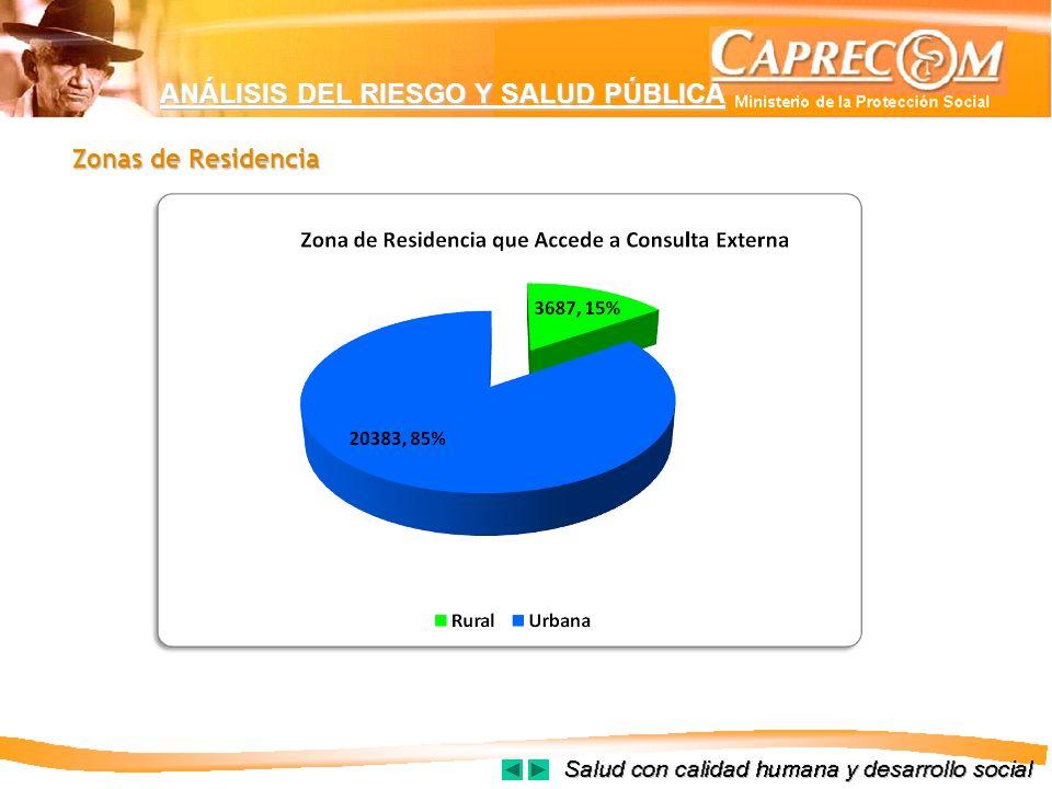 Zonas de Residencia ANÁLISIS DEL RIESGO Y SALUD PÚBLICA