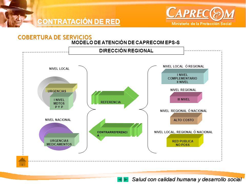 CONTRATACIÓN DE RED COBERTURA DE SERVICIOS MODELO DE ATENCIÓN DE CAPRECOM EPS-S DIRECCIÓN REGIONAL URGENCIAS REFERENCIA I NIVEL COMPLEMENTARIO II NIVE