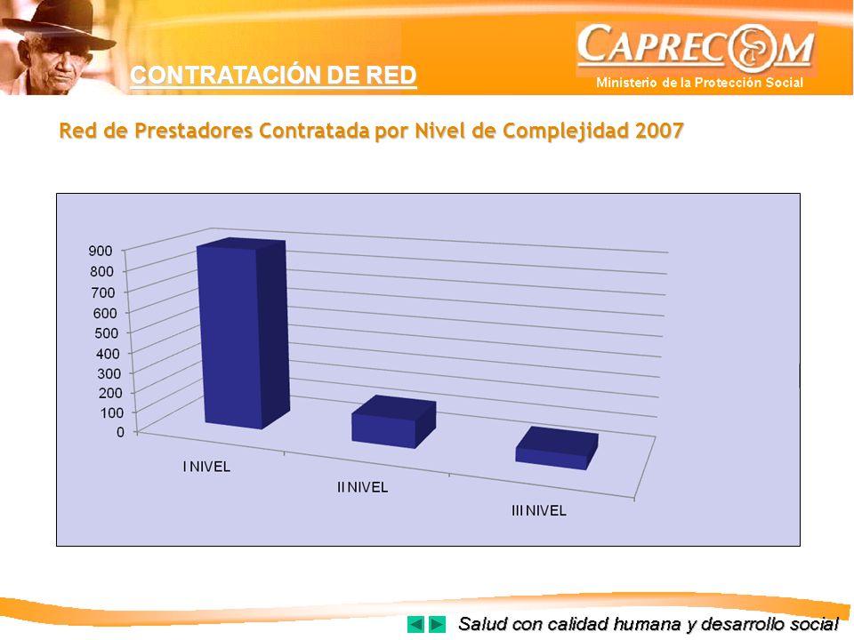 Red de Prestadores Contratada por Nivel de Complejidad 2007