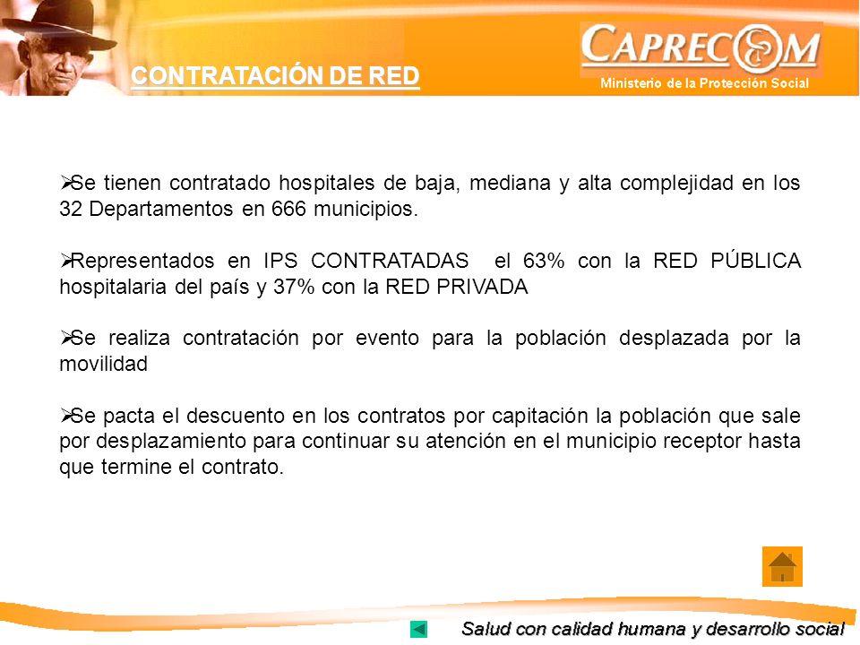 Se tienen contratado hospitales de baja, mediana y alta complejidad en los 32 Departamentos en 666 municipios. Representados en IPS CONTRATADAS el 63%