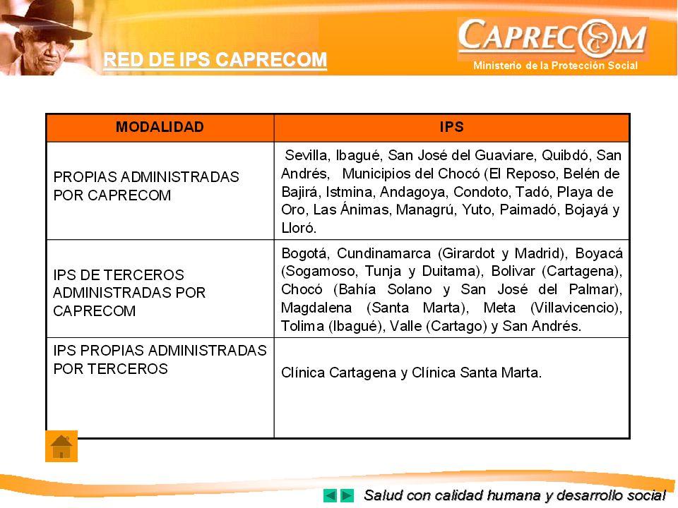 RED DE IPS CAPRECOM