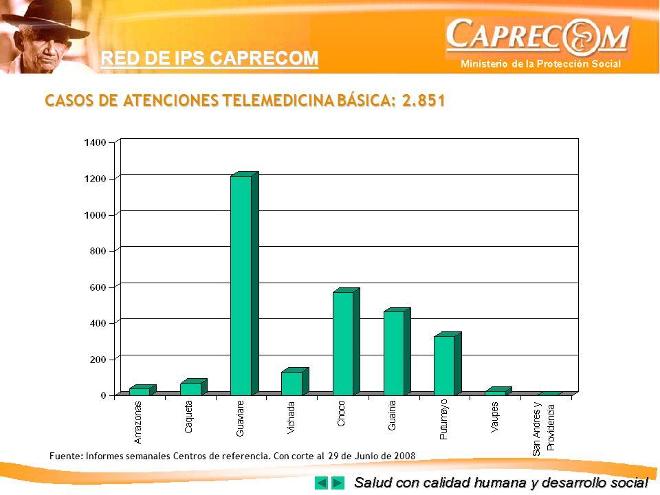 RED DE IPS CAPRECOM CASOS DE ATENCIONES TELEMEDICINA BÁSICA: 2.851 Fuente: Informes semanales Centros de referencia. Con corte al 29 de Junio de 2008
