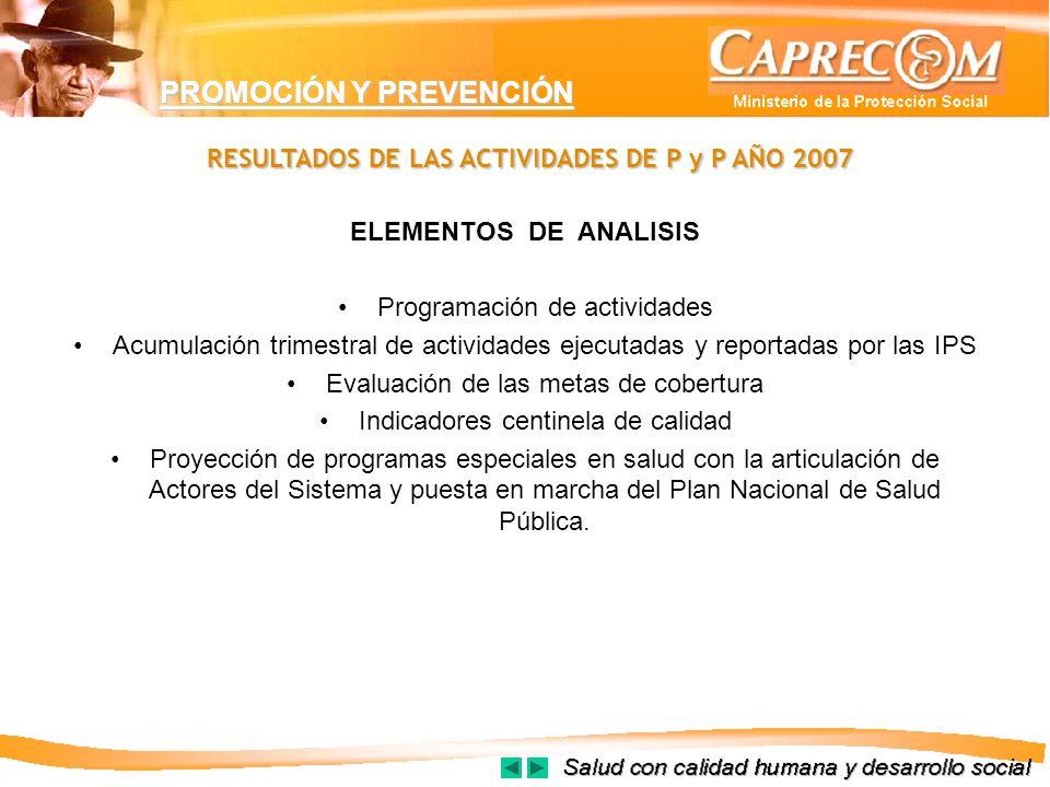 PROMOCIÓN Y PREVENCIÓN RESULTADOS DE LAS ACTIVIDADES DE P y P AÑO 2007 RESULTADOS DE LAS ACTIVIDADES DE P y P AÑO 2007 ELEMENTOS DE ANALISIS Programac