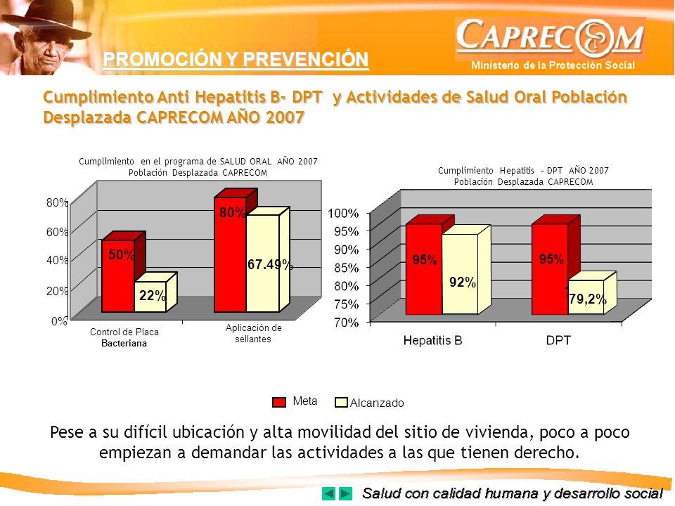 PROMOCIÓN Y PREVENCIÓN Cumplimiento Anti Hepatitis B- DPT y Actividades de Salud Oral Población Desplazada CAPRECOM AÑO 2007 Pese a su difícil ubicaci
