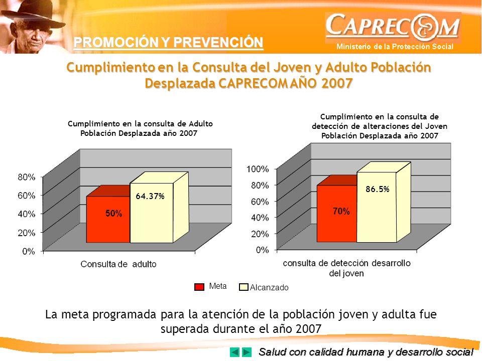 PROMOCIÓN Y PREVENCIÓN Cumplimiento en la Consulta del Joven y Adulto Población Desplazada CAPRECOM AÑO 2007 La meta programada para la atención de la