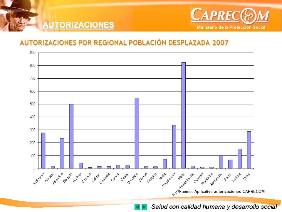 AUTORIZACIONES AUTORIZACIONES POR REGIONAL POBLACIÓN DESPLAZADA 2007 Fuente: Aplicativo autorizaciones CAPRECOM