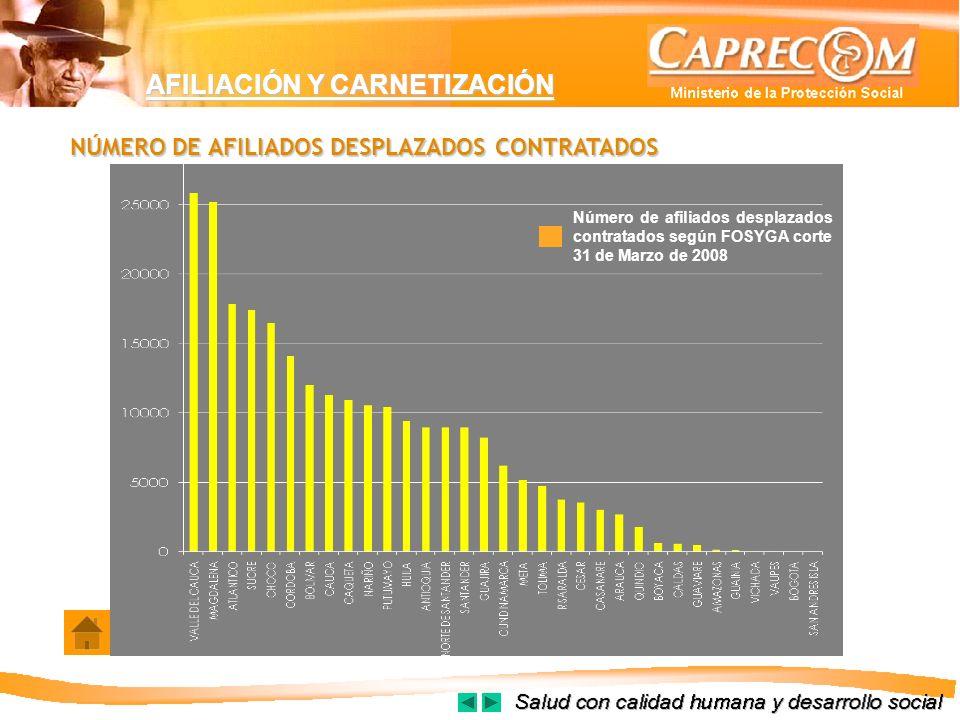 AFILIACIÓN Y CARNETIZACIÓN Número de afiliados desplazados contratados según FOSYGA corte 31 de Marzo de 2008 NÚMERO DE AFILIADOS DESPLAZADOS CONTRATA