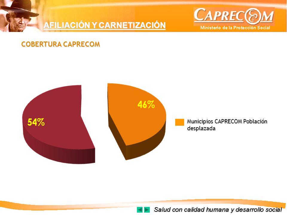 AFILIACIÓN Y CARNETIZACIÓN COBERTURA CAPRECOM Municipios CAPRECOM Población desplazada
