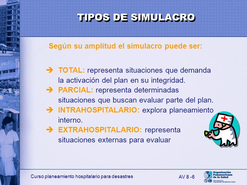 Curso planeamiento hospitalario para desastres 6 TOTAL: representa situaciones que demanda la activación del plan en su integridad. PARCIAL: represent