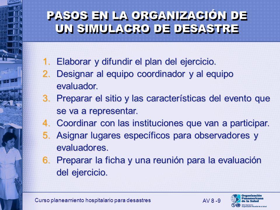 Curso planeamiento hospitalario para desastres 9 1.Elaborar y difundir el plan del ejercicio. 2.Designar al equipo coordinador y al equipo evaluador.