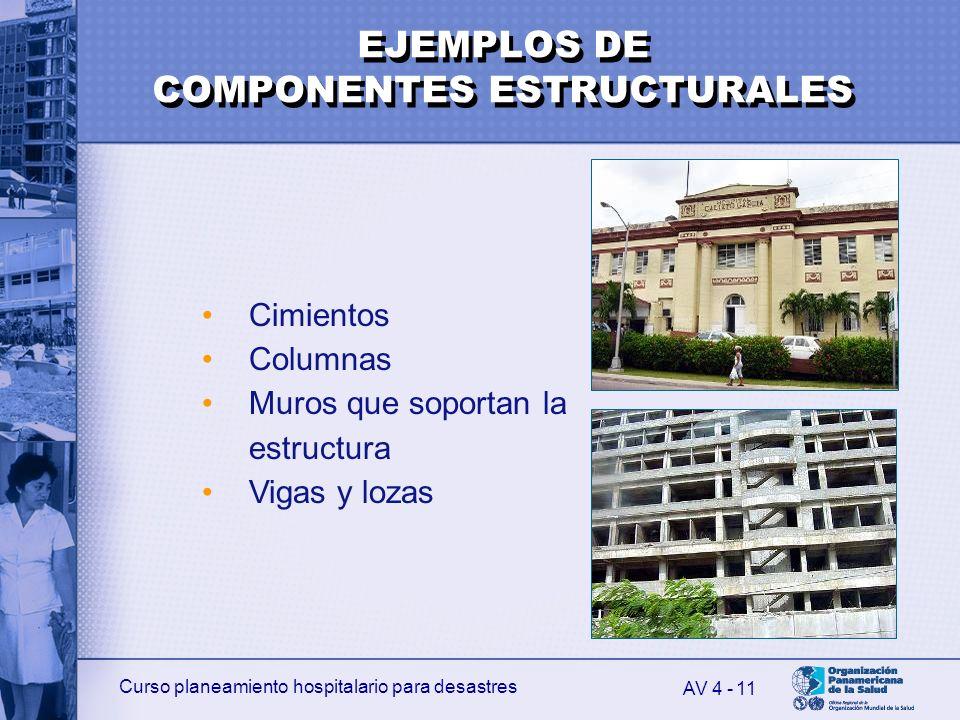 Curso planeamiento hospitalario para desastres 11 Cimientos Columnas Muros que soportan la estructura Vigas y lozas AV 4 - EJEMPLOS DE COMPONENTES EST