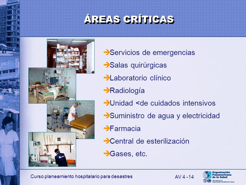 Curso planeamiento hospitalario para desastres 14 Servicios de emergencias Salas quirúrgicas Laboratorio clínico Radiología Unidad <de cuidados intens
