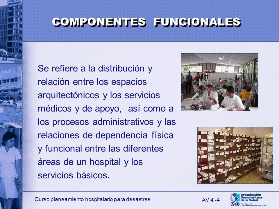 Curso planeamiento hospitalario para desastres 4 Se refiere a la distribución y relación entre los espacios arquitectónicos y los servicios médicos y