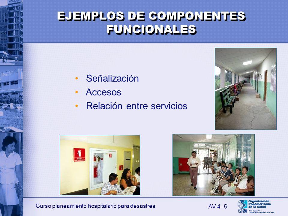 Curso planeamiento hospitalario para desastres 5 Señalización Accesos Relación entre servicios AV 4 - EJEMPLOS DE COMPONENTES FUNCIONALES