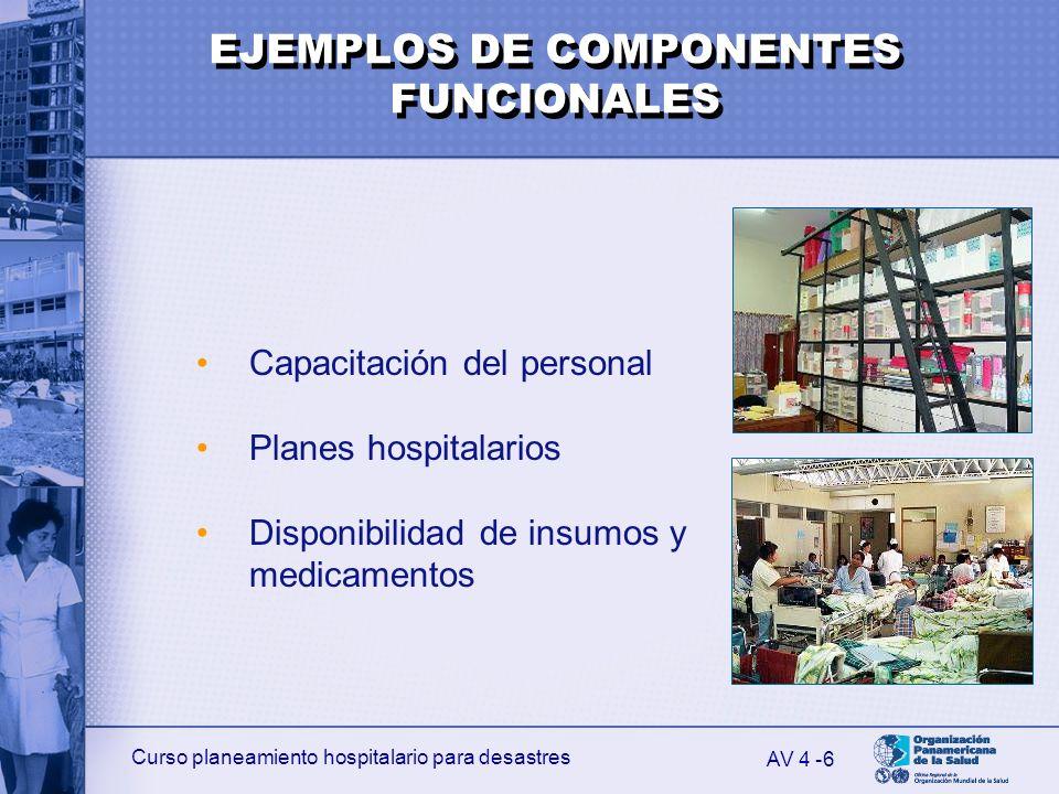 Curso planeamiento hospitalario para desastres 6 Capacitación del personal Planes hospitalarios Disponibilidad de insumos y medicamentos AV 4 - EJEMPL