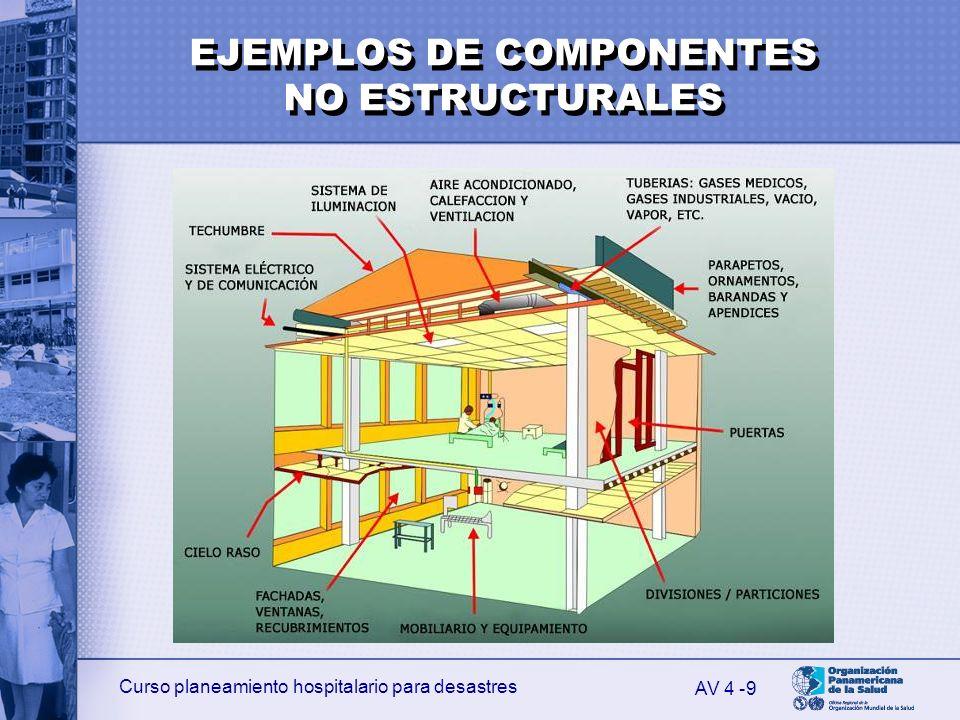 Curso planeamiento hospitalario para desastres 10 Los componentes estructurales se refieren a aquellas partes de un edificio que lo mantienen en pie.