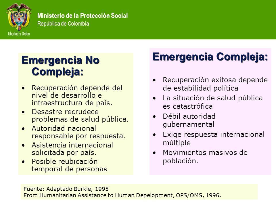 Ministerio de la Protección Social República de Colombia Emergencia No Compleja: Recuperación depende del nivel de desarrollo e infraestructura de paí