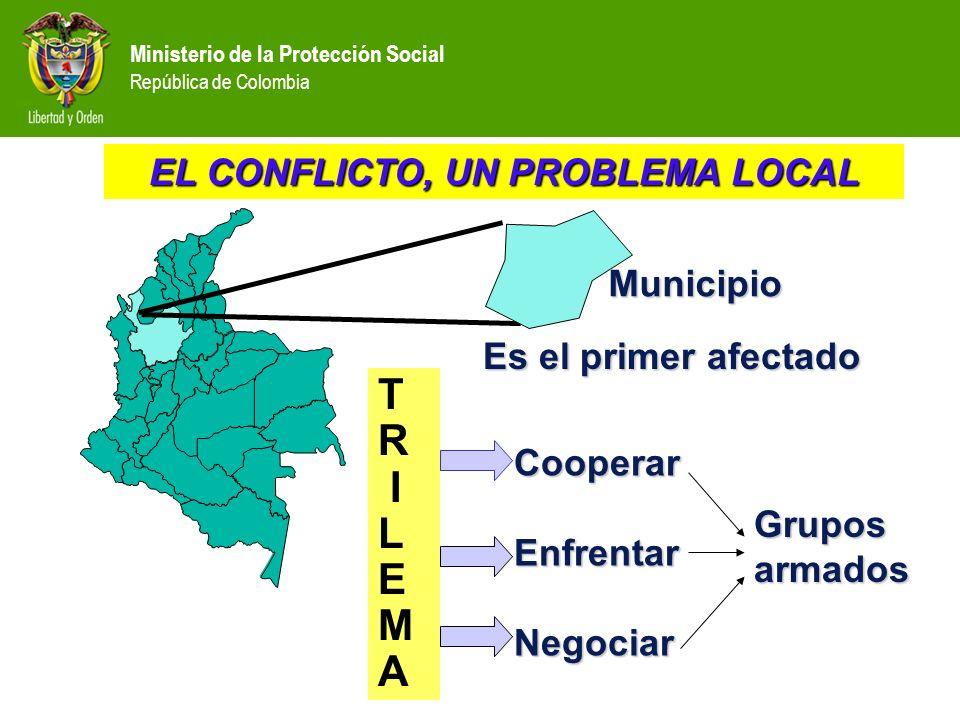 Ministerio de la Protección Social República de Colombia EL CONFLICTO, UN PROBLEMA LOCAL T R I L E M A Es el primer afectado Es el primer afectado Mun