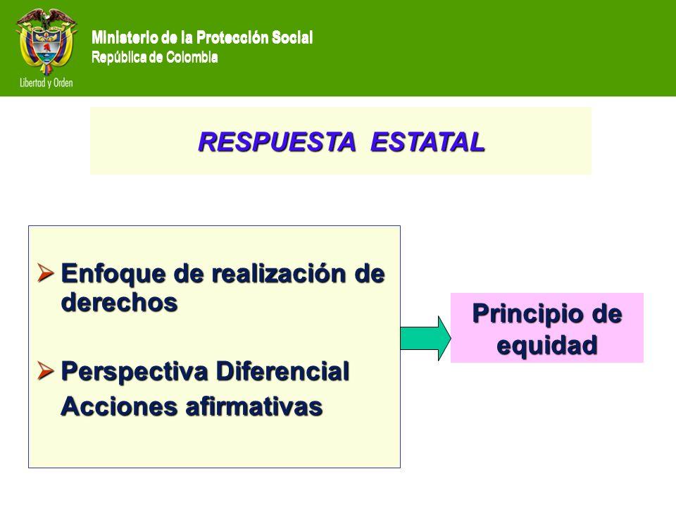 Ministerio de la Protección Social República de Colombia RESPUESTA ESTATAL Enfoque de realización de derechos Enfoque de realización de derechos Persp