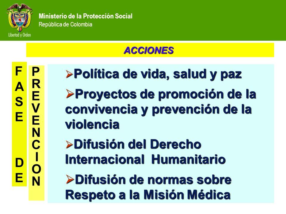 Ministerio de la Protección Social República de Colombia Política de vida, salud y paz Política de vida, salud y paz Proyectos de promoción de la conv
