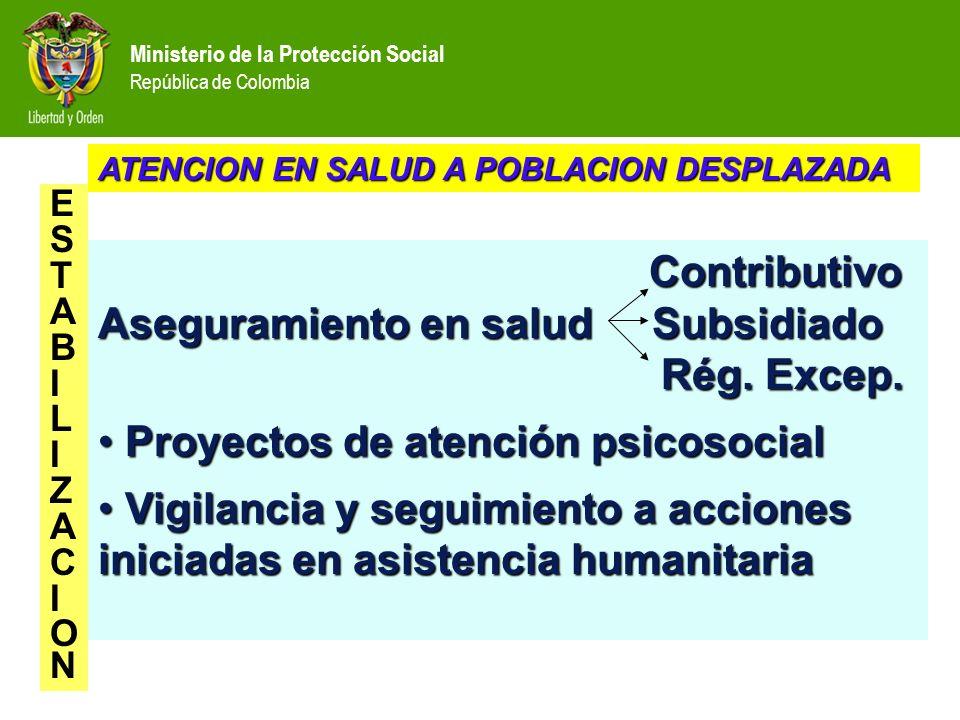 Ministerio de la Protección Social República de Colombia Contributivo Aseguramiento en salud Subsidiado Contributivo Aseguramiento en salud Subsidiado