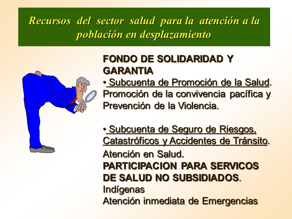Recursos del sector salud para la atención a la población en desplazamiento FONDO DE SOLIDARIDAD Y GARANTIA Subcuenta de Promoción de la Salud. Subcue