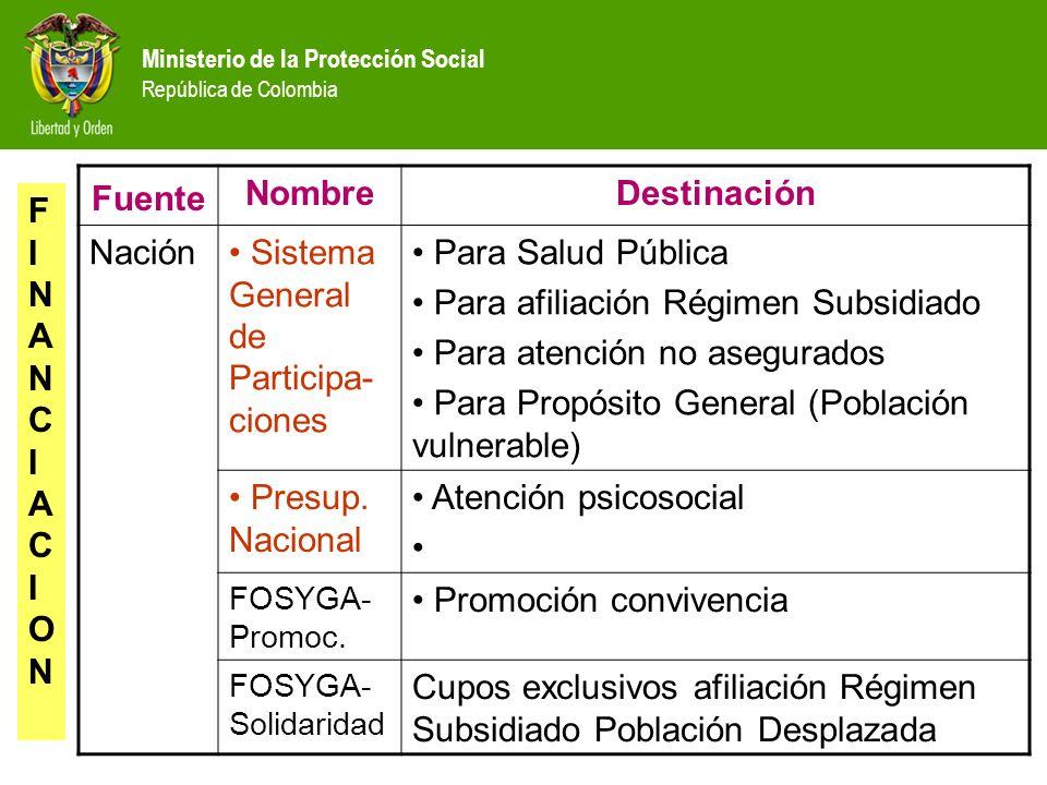 Ministerio de la Protección Social República de Colombia FINANCIACIONFINANCIACION Fuente NombreDestinación Nación Sistema General de Participa- ciones
