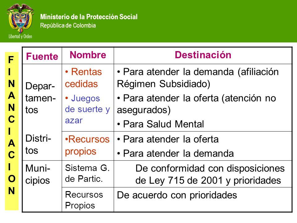 Ministerio de la Protección Social República de Colombia FINANCIACIONFINANCIACION Fuente NombreDestinación Depar- tamen- tos Distri- tos Rentas cedida
