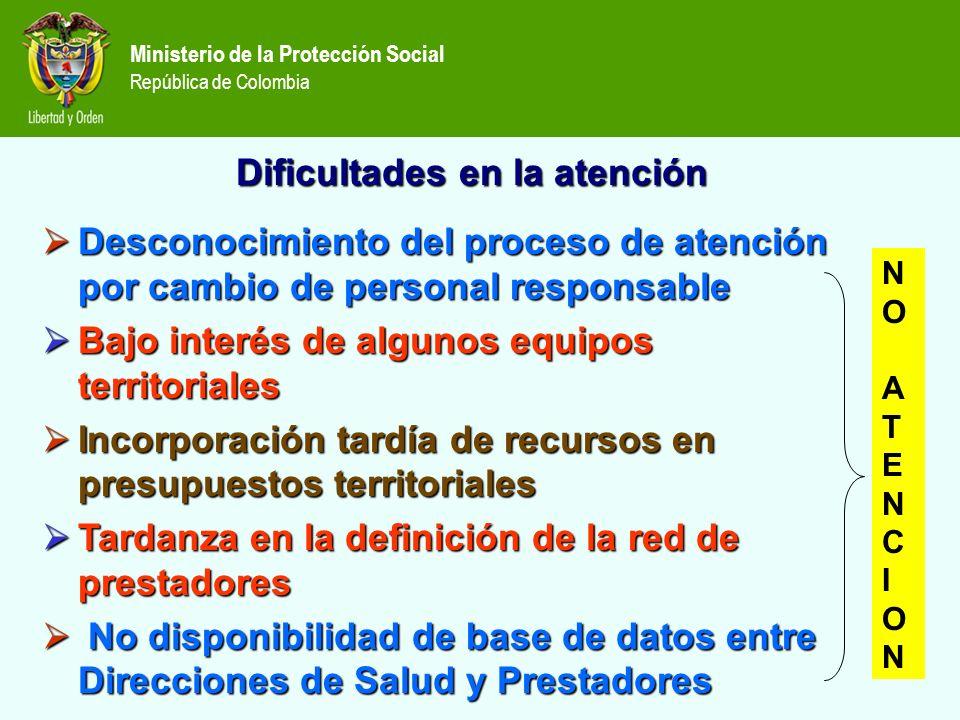 Ministerio de la Protección Social República de Colombia Dificultades en la atención Dificultades en la atención Desconocimiento del proceso de atenci