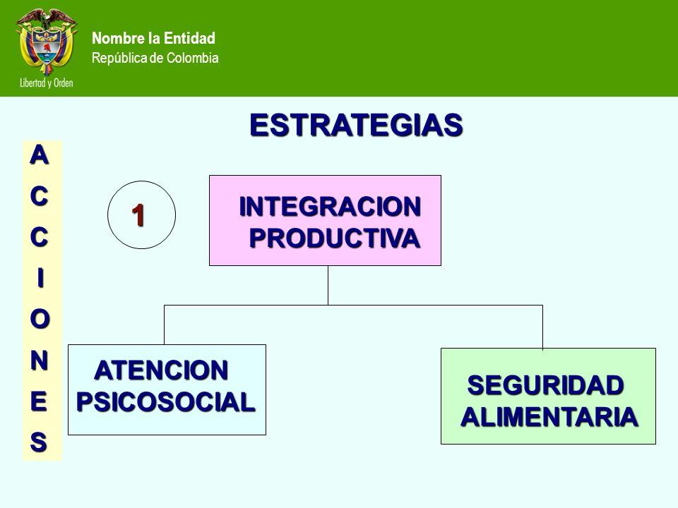 Nombre la Entidad República de Colombia SEGURIDADALIMENTARIA INTEGRACIONPRODUCTIVA ESTRATEGIAS 1 ACC IONES ATENCIONPSICOSOCIAL