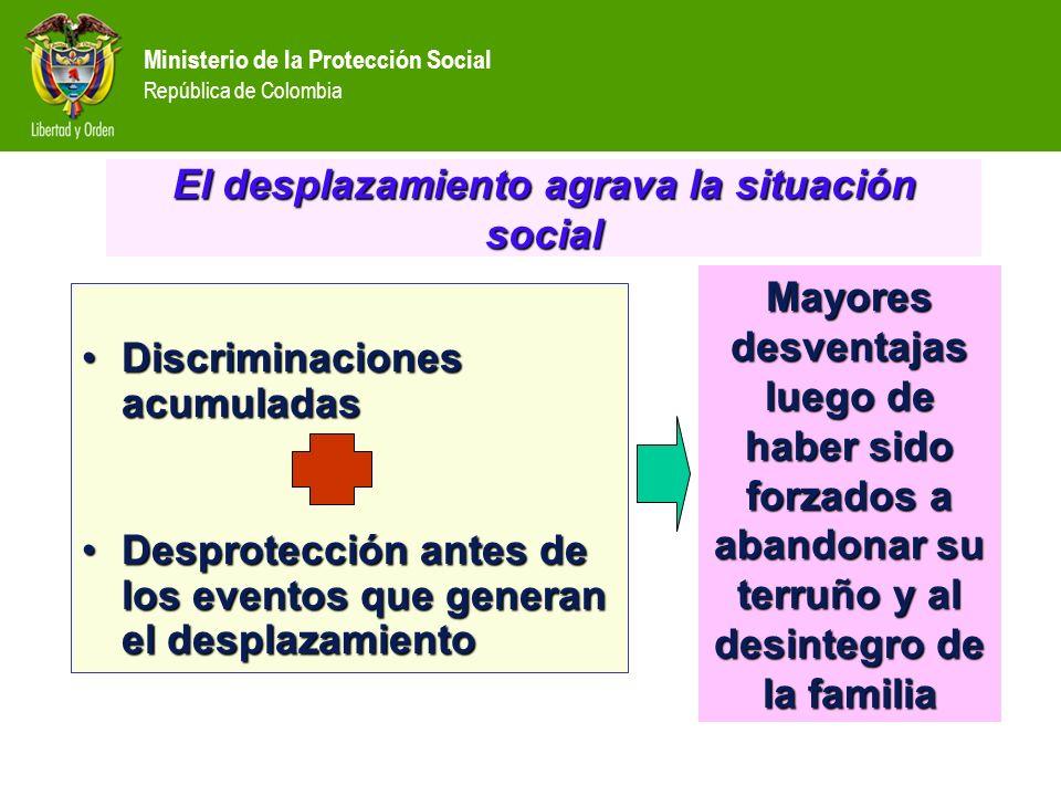 Ministerio de la Protección Social República de Colombia El desplazamiento agrava la situación social Discriminaciones acumuladasDiscriminaciones acum