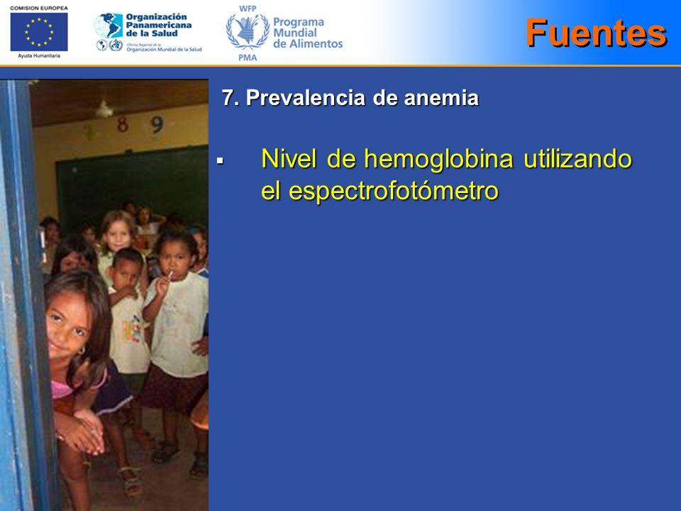 Nivel de hemoglobina utilizando el espectrofotómetro Nivel de hemoglobina utilizando el espectrofotómetro Fuentes 7. Prevalencia de anemia 7. Prevalen