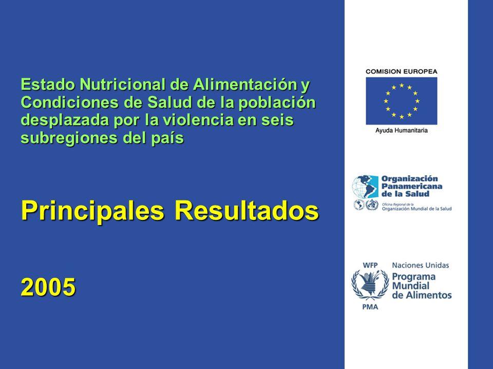Estado Nutricional de Alimentación y Condiciones de Salud de la población desplazada por la violencia en seis subregiones del país 2005 Principales Re