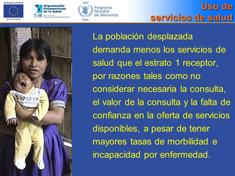 La población desplazada demanda menos los servicios de salud que el estrato 1 receptor, por razones tales como no considerar necesaria la consulta, el