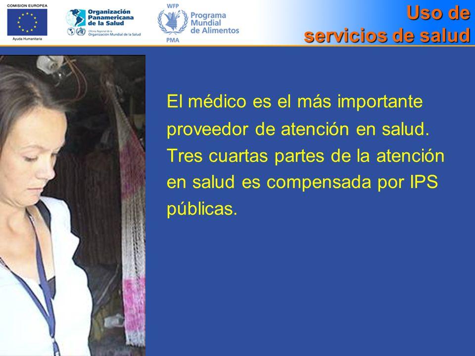El médico es el más importante proveedor de atención en salud. Tres cuartas partes de la atención en salud es compensada por IPS públicas. Uso de serv