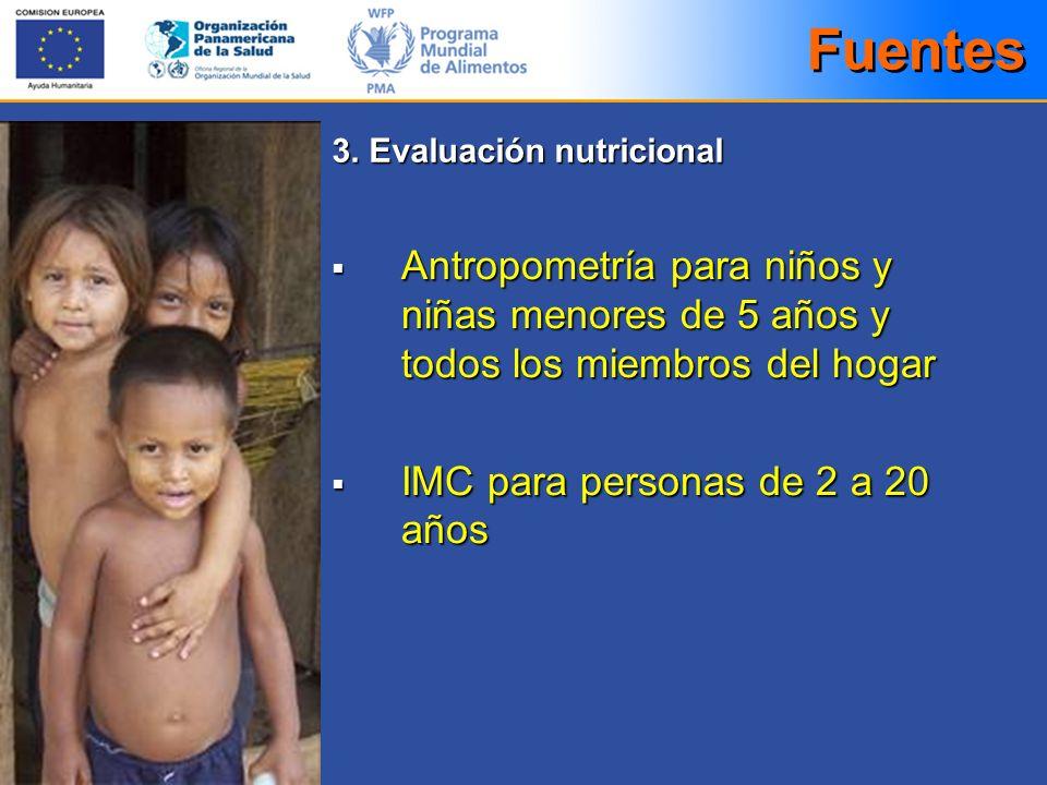 Antropometría para niños y niñas menores de 5 años y todos los miembros del hogar Antropometría para niños y niñas menores de 5 años y todos los miemb