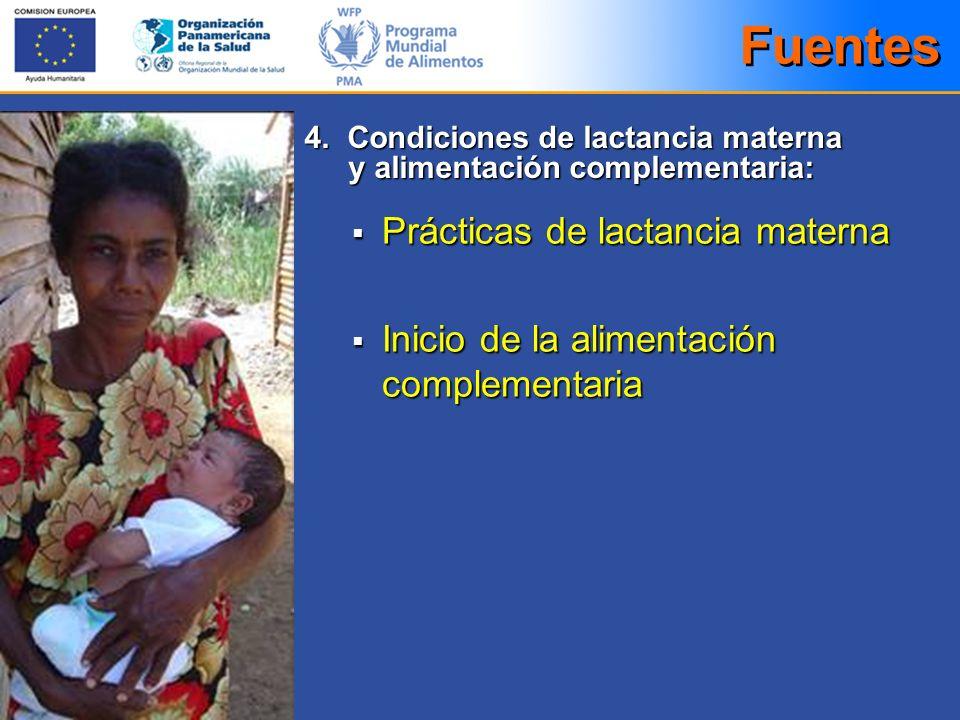 Prácticas de lactancia materna Prácticas de lactancia materna Inicio de la alimentación complementaria Inicio de la alimentación complementaria Fuente
