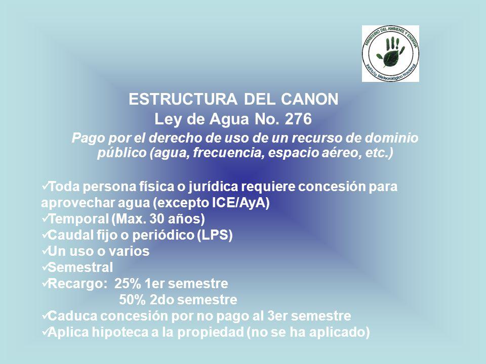 ESTRUCTURA DEL CANON Ley de Agua No. 276 Pago por el derecho de uso de un recurso de dominio público (agua, frecuencia, espacio aéreo, etc.) Toda pers