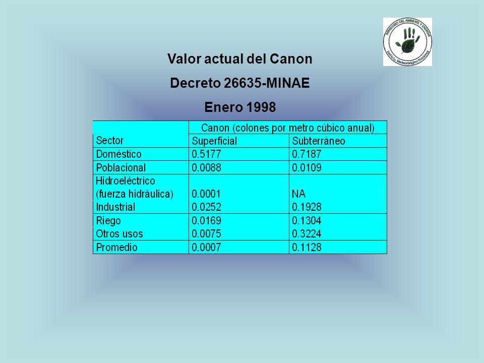 Valor actual del Canon Decreto 26635-MINAE Enero 1998