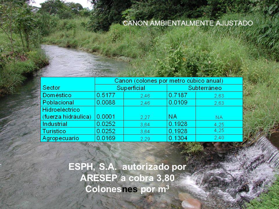 CANON AMBIENTALMENTE AJUSTADO ESPH, S.A. autorizado por ARESEP a cobra 3,80 Colonesnes por m 3