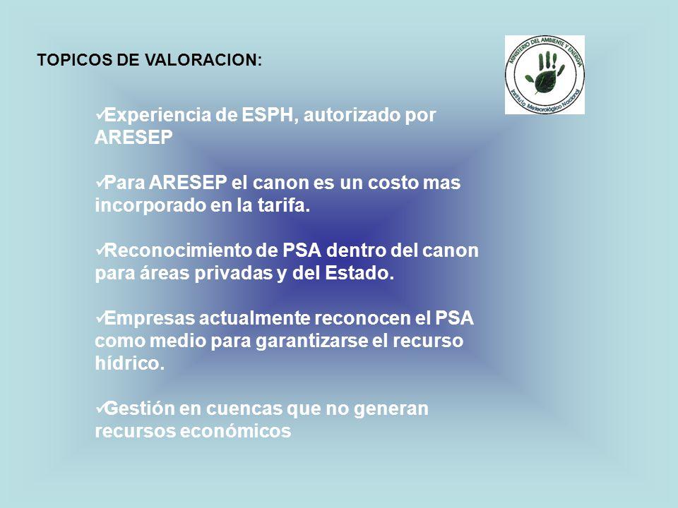 Experiencia de ESPH, autorizado por ARESEP Para ARESEP el canon es un costo mas incorporado en la tarifa. Reconocimiento de PSA dentro del canon para