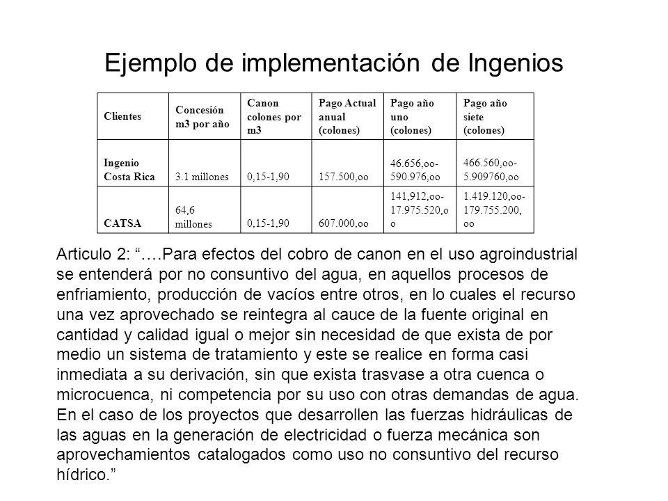 Ejemplo de implementación de Ingenios Clientes Concesión m3 por año Canon colones por m3 Pago Actual anual (colones) Pago año uno (colones) Pago año s
