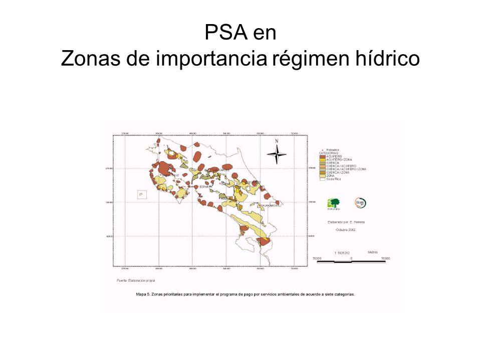 PSA en Zonas de importancia régimen hídrico