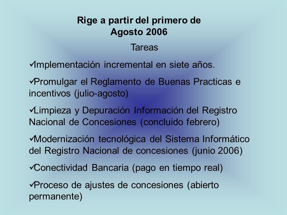 1 Depende del porcentaje de uso NO CONSUNTIVO haga del agua Rige a partir del primero de Agosto 2006 Tareas Implementación incremental en siete años.