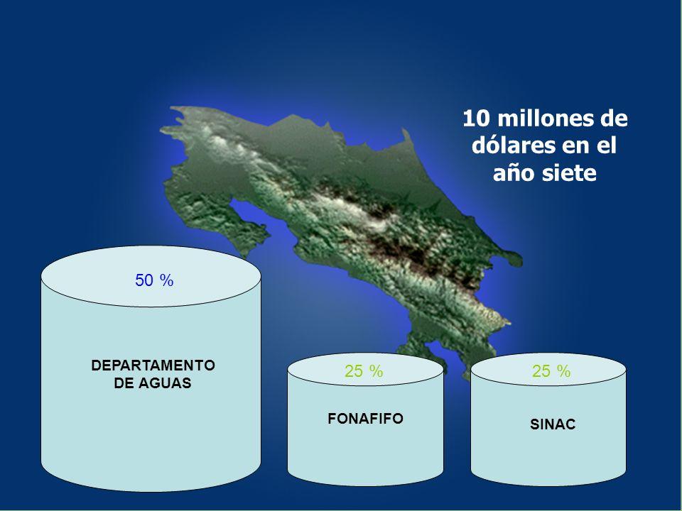 10 millones de dólares en el año siete DEPARTAMENTO DE AGUAS FONAFIFO SINAC 50 % 25 %