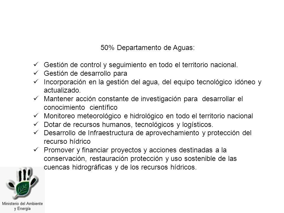 50% Departamento de Aguas: Gestión de control y seguimiento en todo el territorio nacional. Gestión de desarrollo para Incorporación en la gestión del