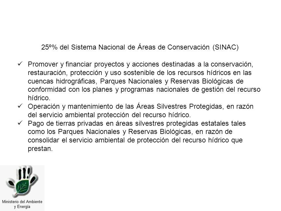 25º% del Sistema Nacional de Áreas de Conservación (SINAC) Promover y financiar proyectos y acciones destinadas a la conservación, restauración, prote
