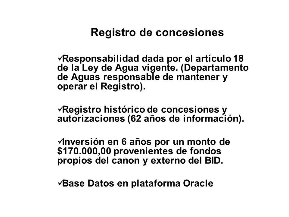 Registro de concesiones Responsabilidad dada por el artículo 18 de la Ley de Agua vigente. (Departamento de Aguas responsable de mantener y operar el